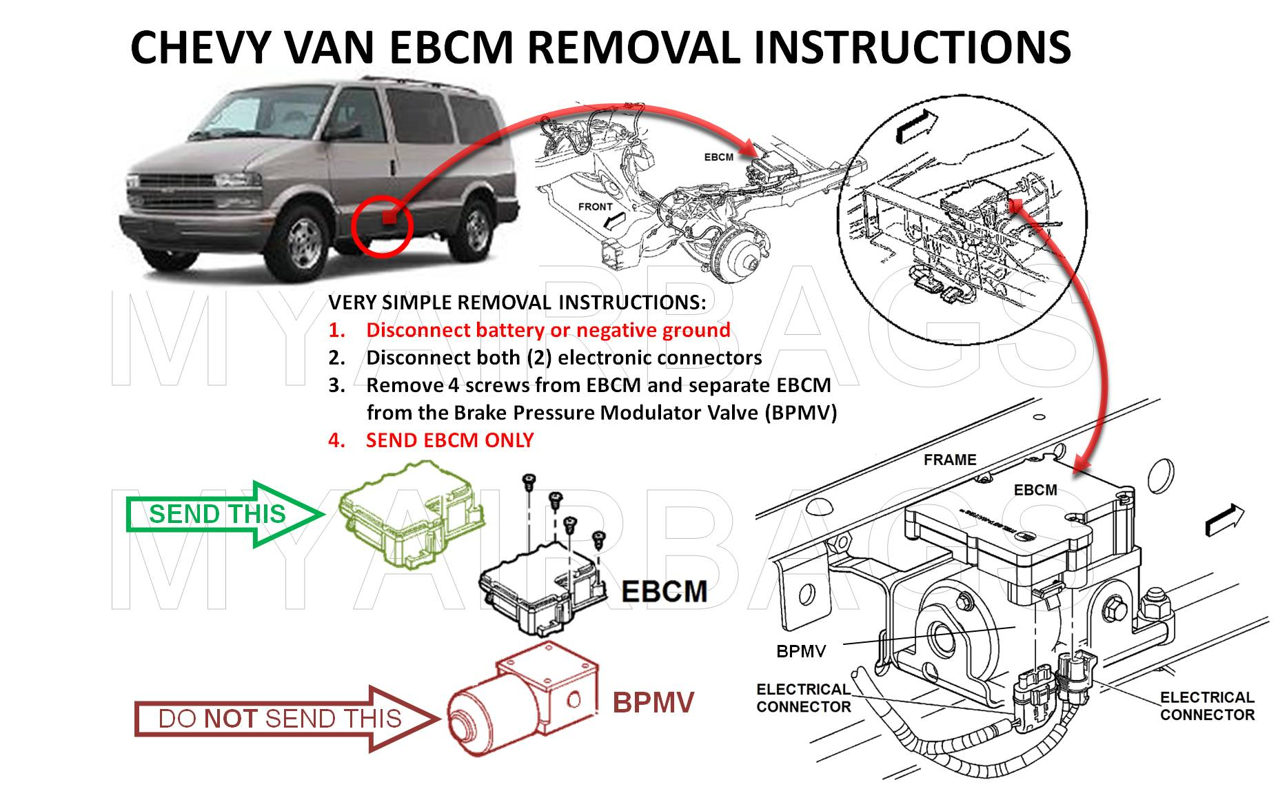 Abs kh select vehicle on 2004 gmc envoy transmission diagram