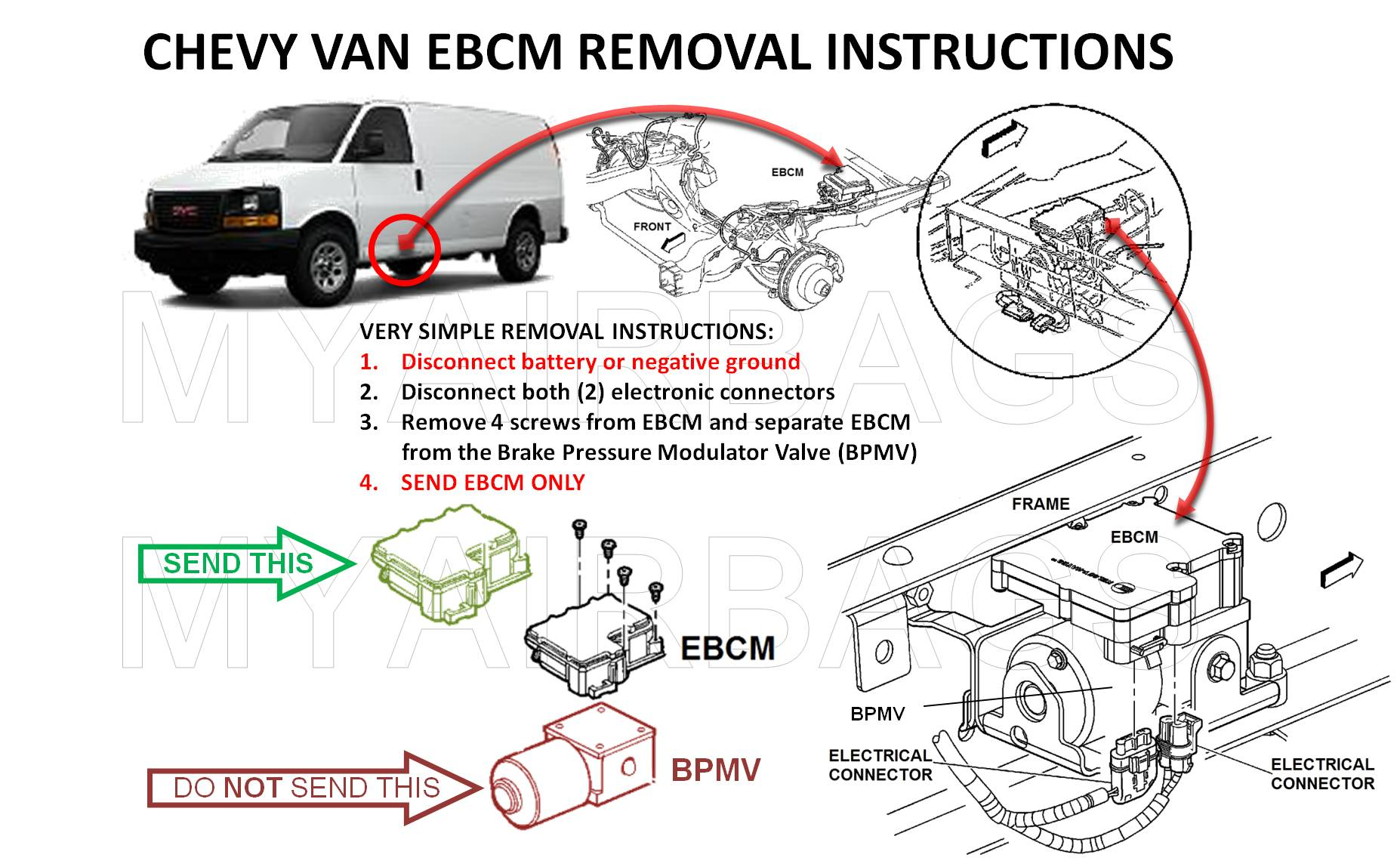 Ebcm Location Buick Century likewise Abs kh select vehicle furthermore 2003 Escalade Front Suspension Diagram as well Adam E2 80 99s Service Tip 3a Service Stabilitrak Message moreover Abs kh select vehicle. on trailblazer ebcm location on vehicle