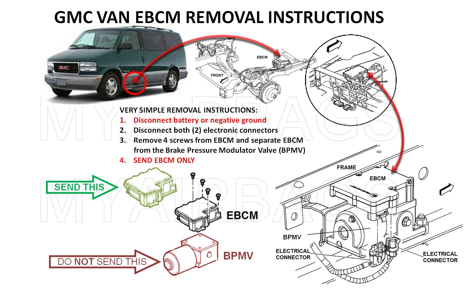abs  ebcm module repair