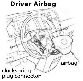 DRIVER AIRBAG