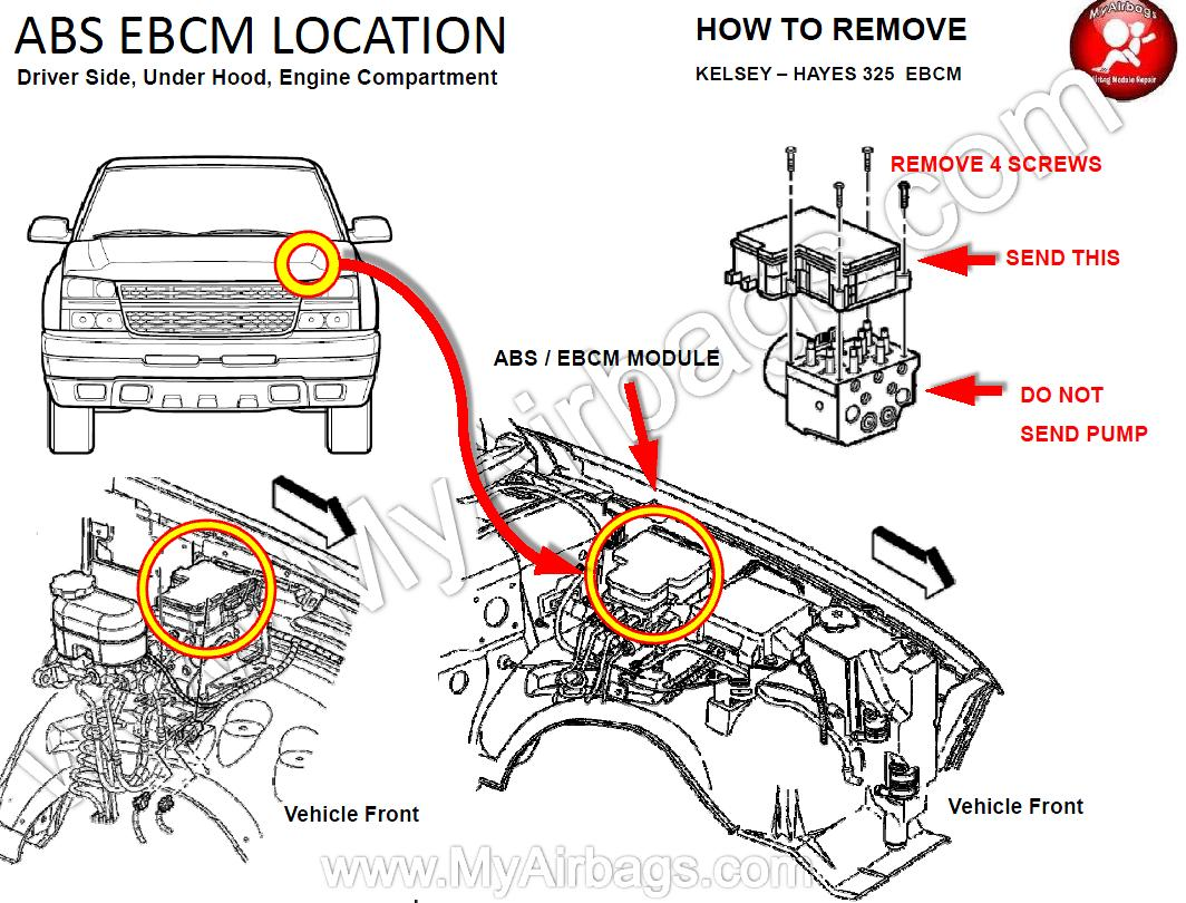 Chevy Abs Location on toyota sienna fuse box for lighter