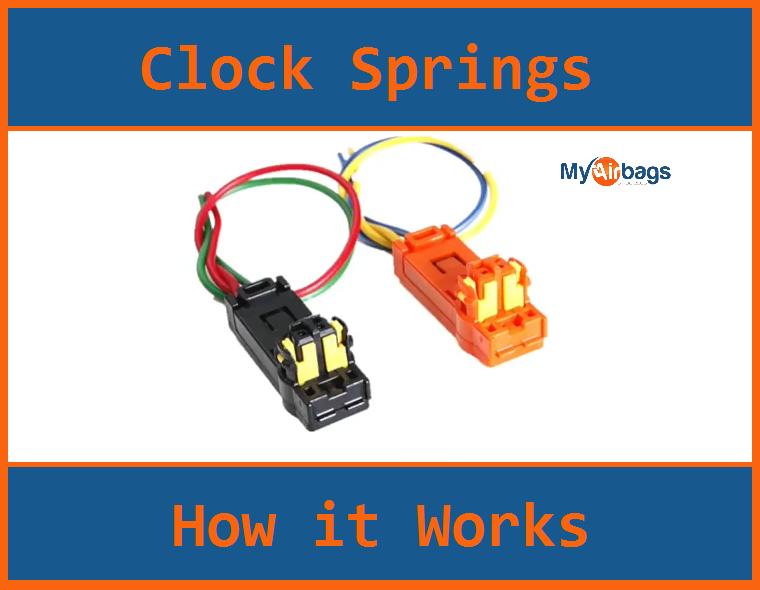 MyAirbags How It Works Clock Springs