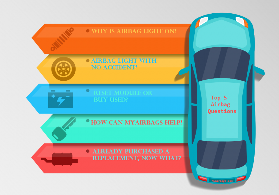 MyAirbags - Top 5 Airbag Questions