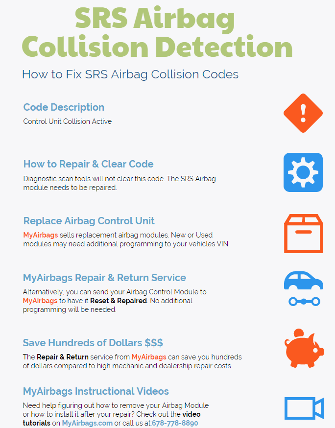 MyAirbags | SRS Airbag Collision Detection Blog Infographic